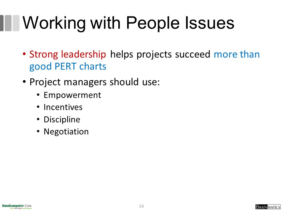 Working with People Issues