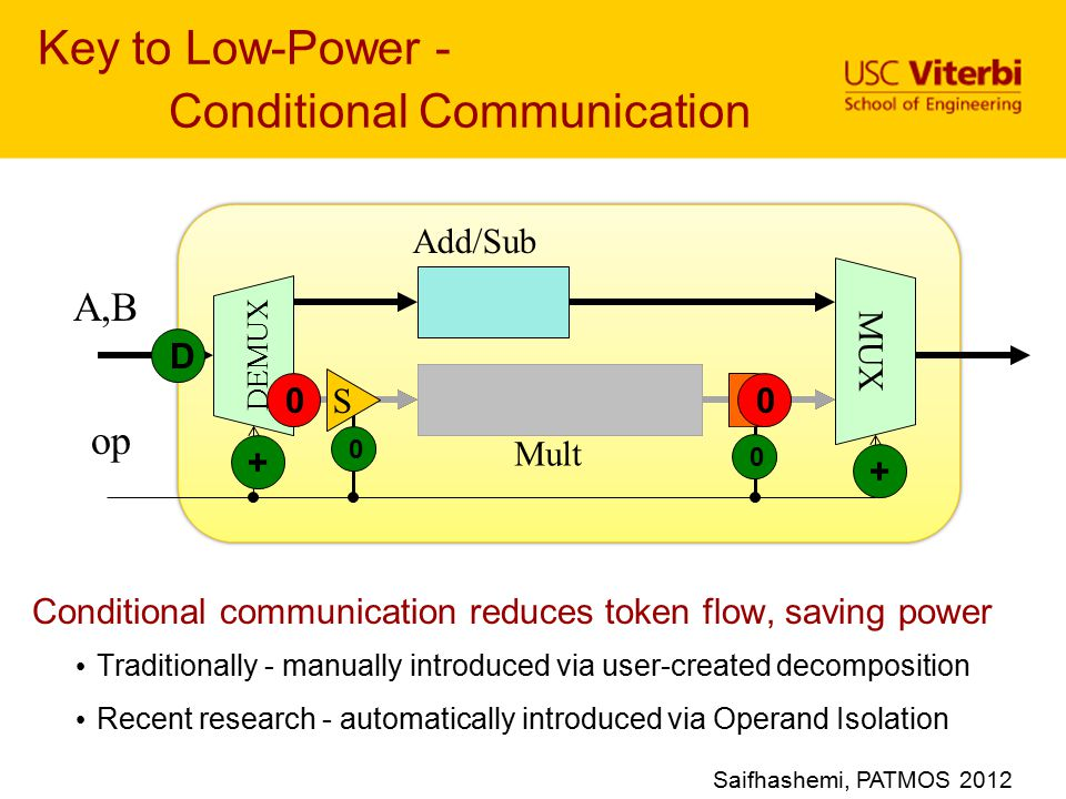 Key to Low-Power - Conditional Communication