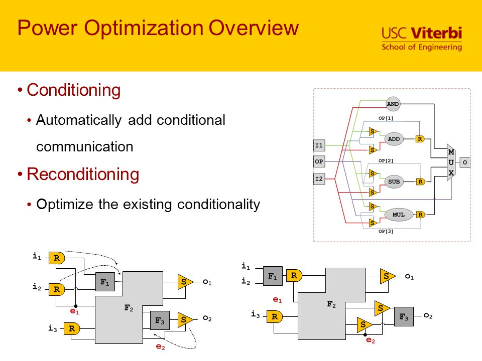 Power Optimization Overview