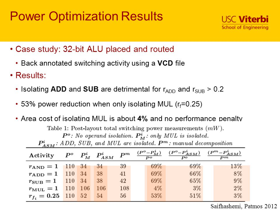 Power Optimization Results