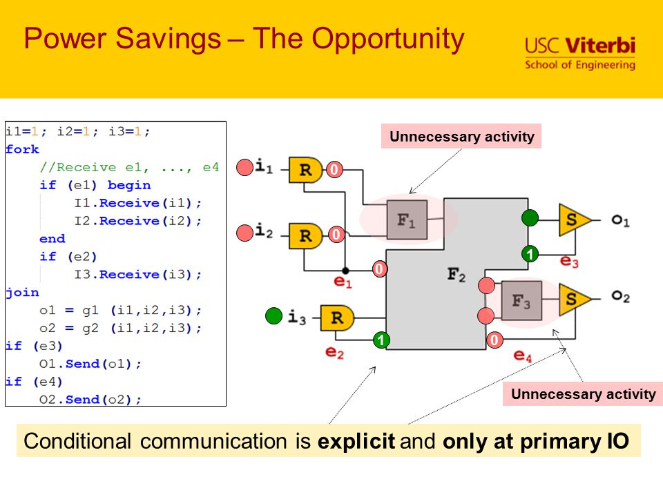 Power Savings – The Opportunity