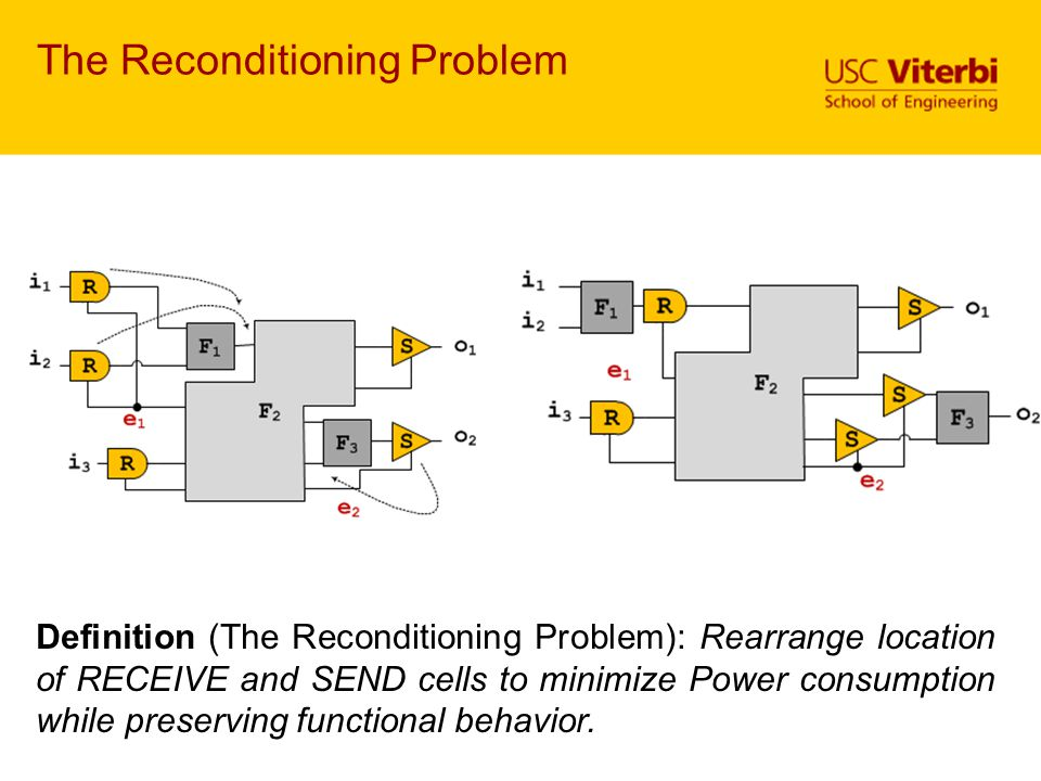 The Reconditioning Problem