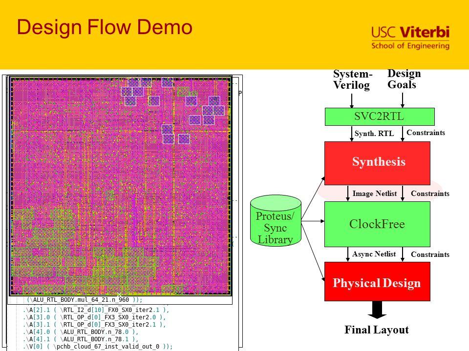Design Flow Demo Synthesis ClockFree Physical Design System- Verilog