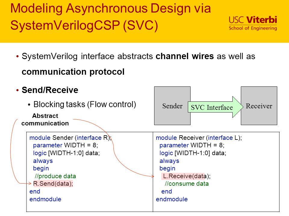 Modeling Asynchronous Design via SystemVerilogCSP (SVC)
