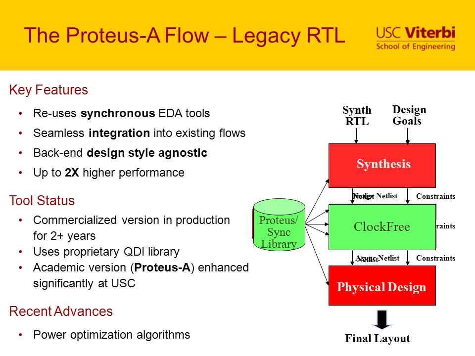 The Proteus-A Flow – Legacy RTL