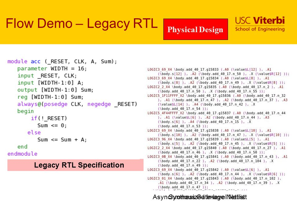 Legacy RTL Specification