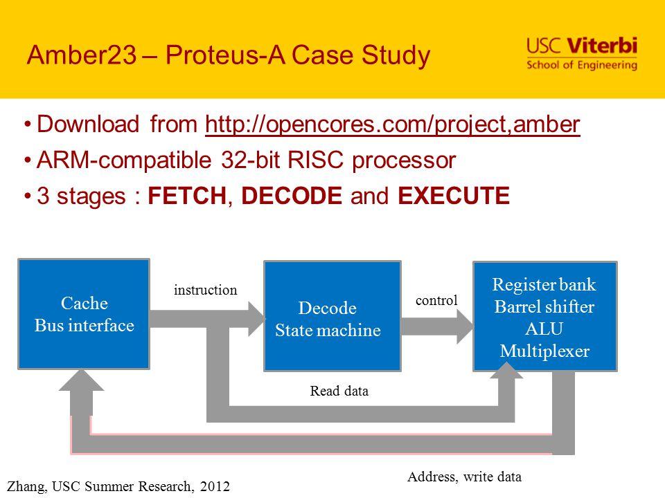 Amber23 – Proteus-A Case Study