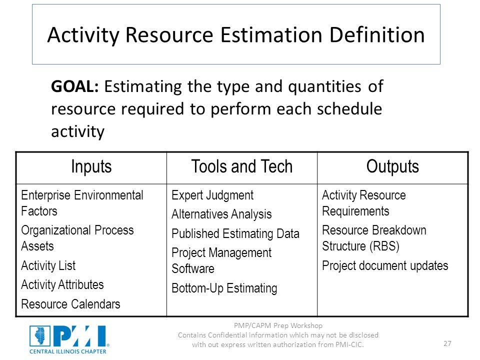 Activity Resource Estimation Definition