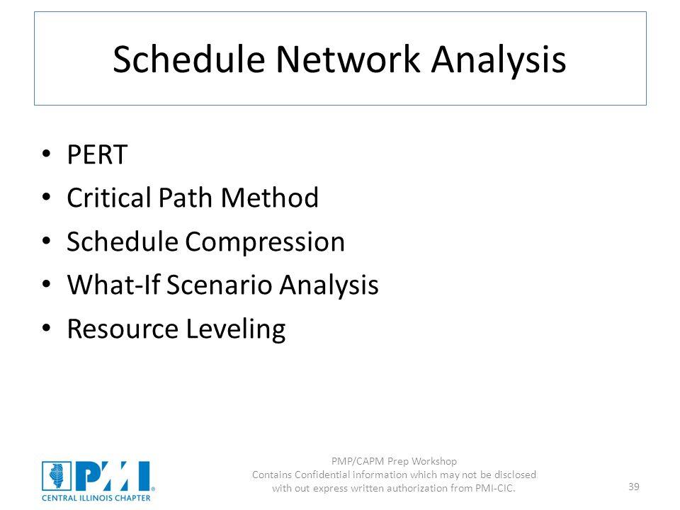 Schedule Network Analysis