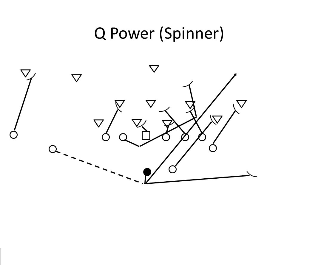 Q Power (Spinner)