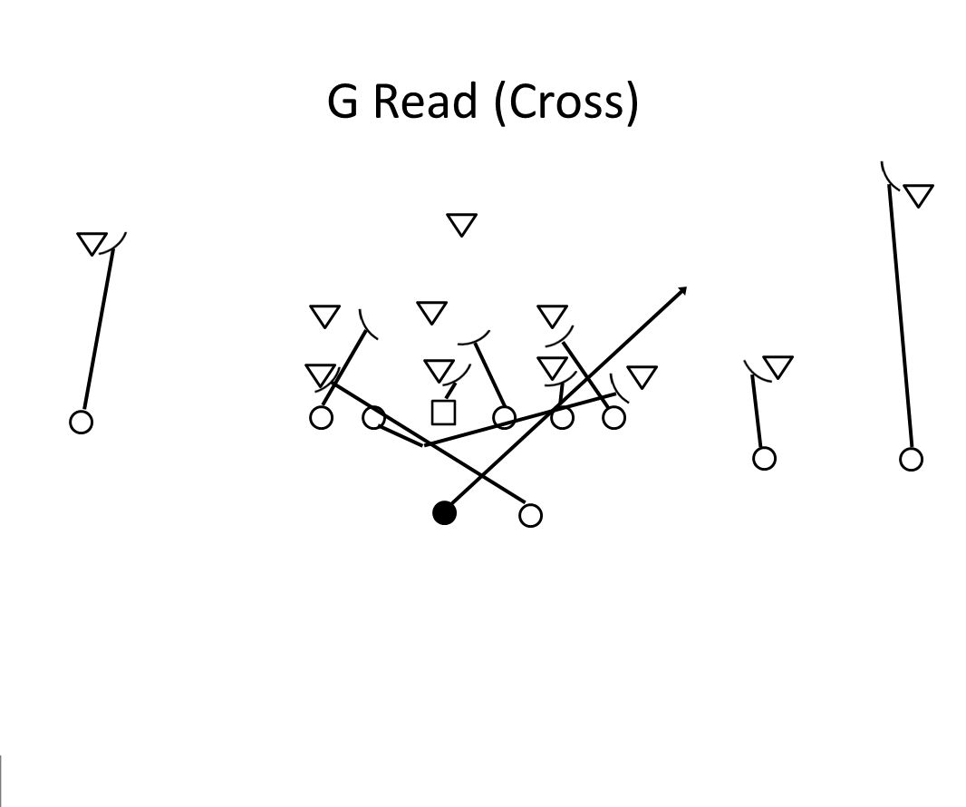 G Read (Cross)