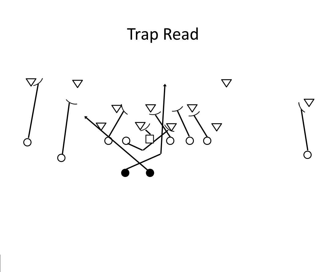 Trap Read