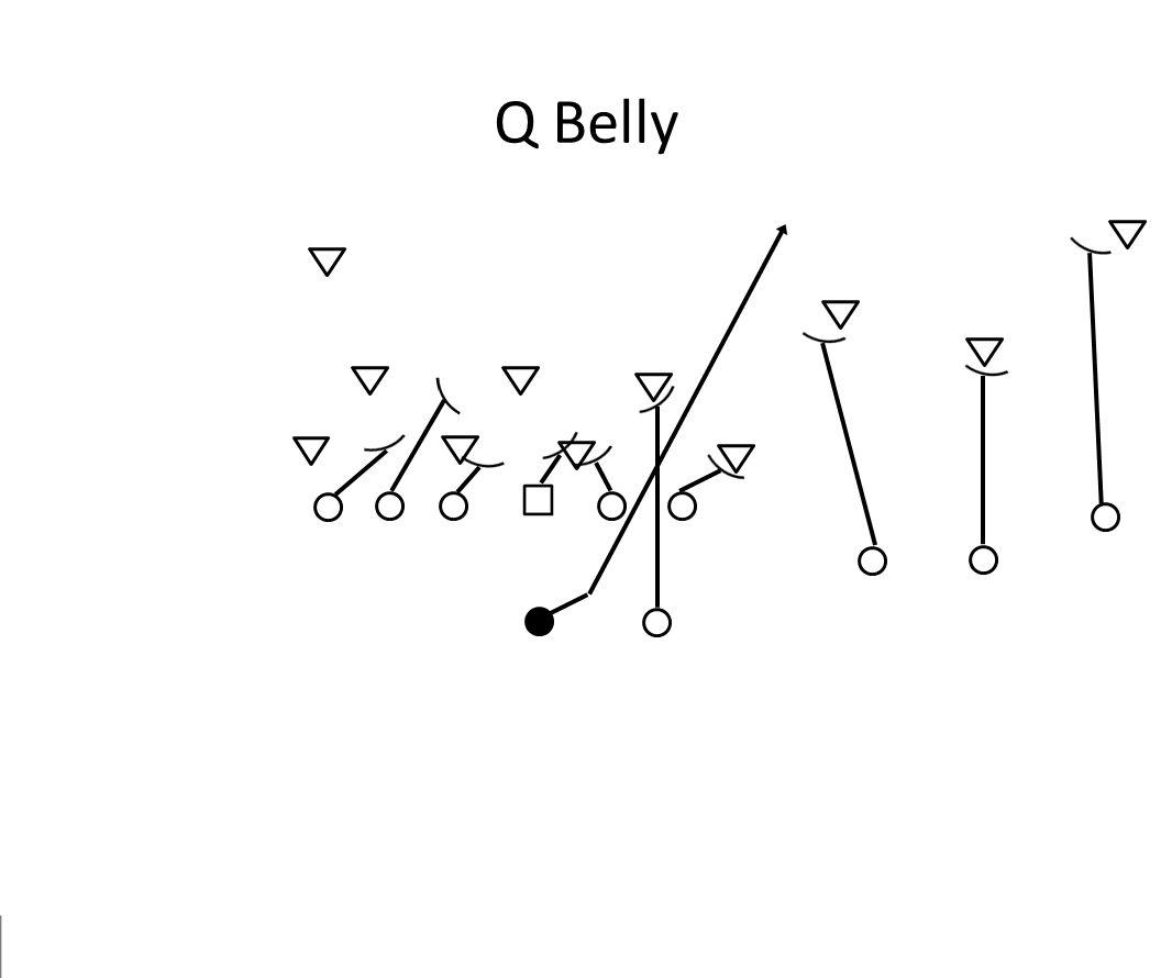 Q Belly