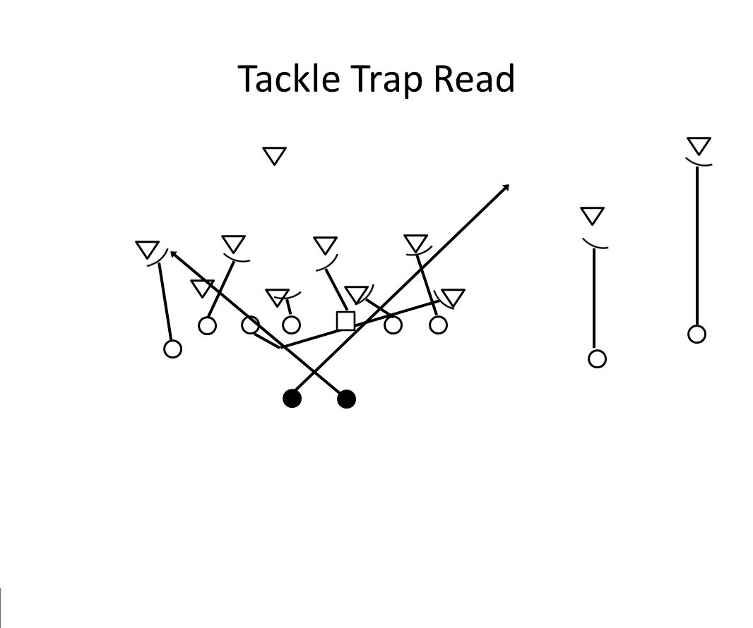 Tackle Trap Read