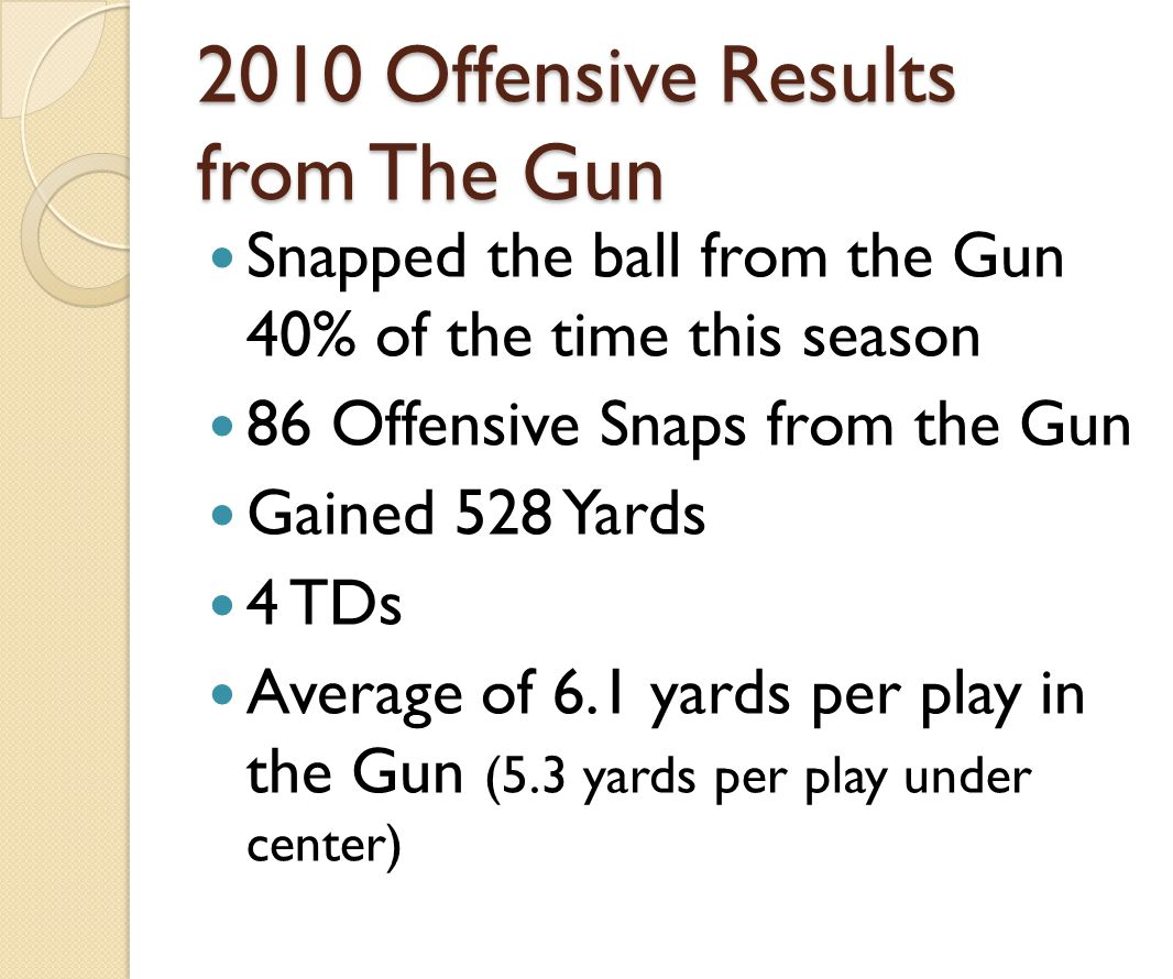 2010 Offensive Results from The Gun