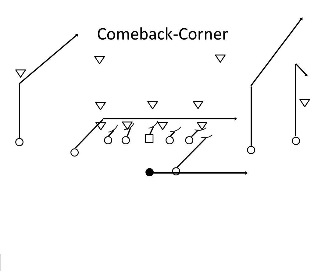 Comeback-Corner