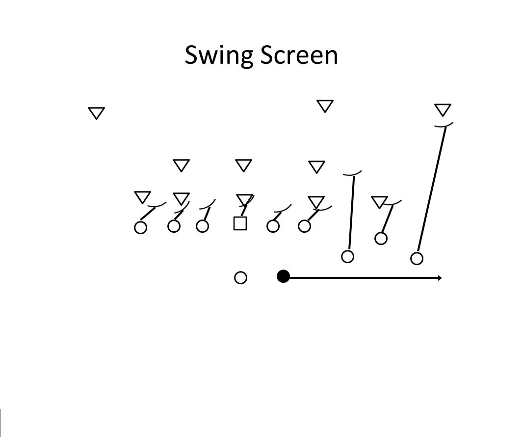 Swing Screen