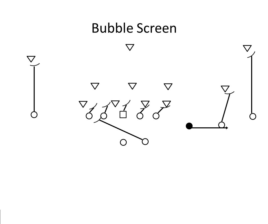 Bubble Screen