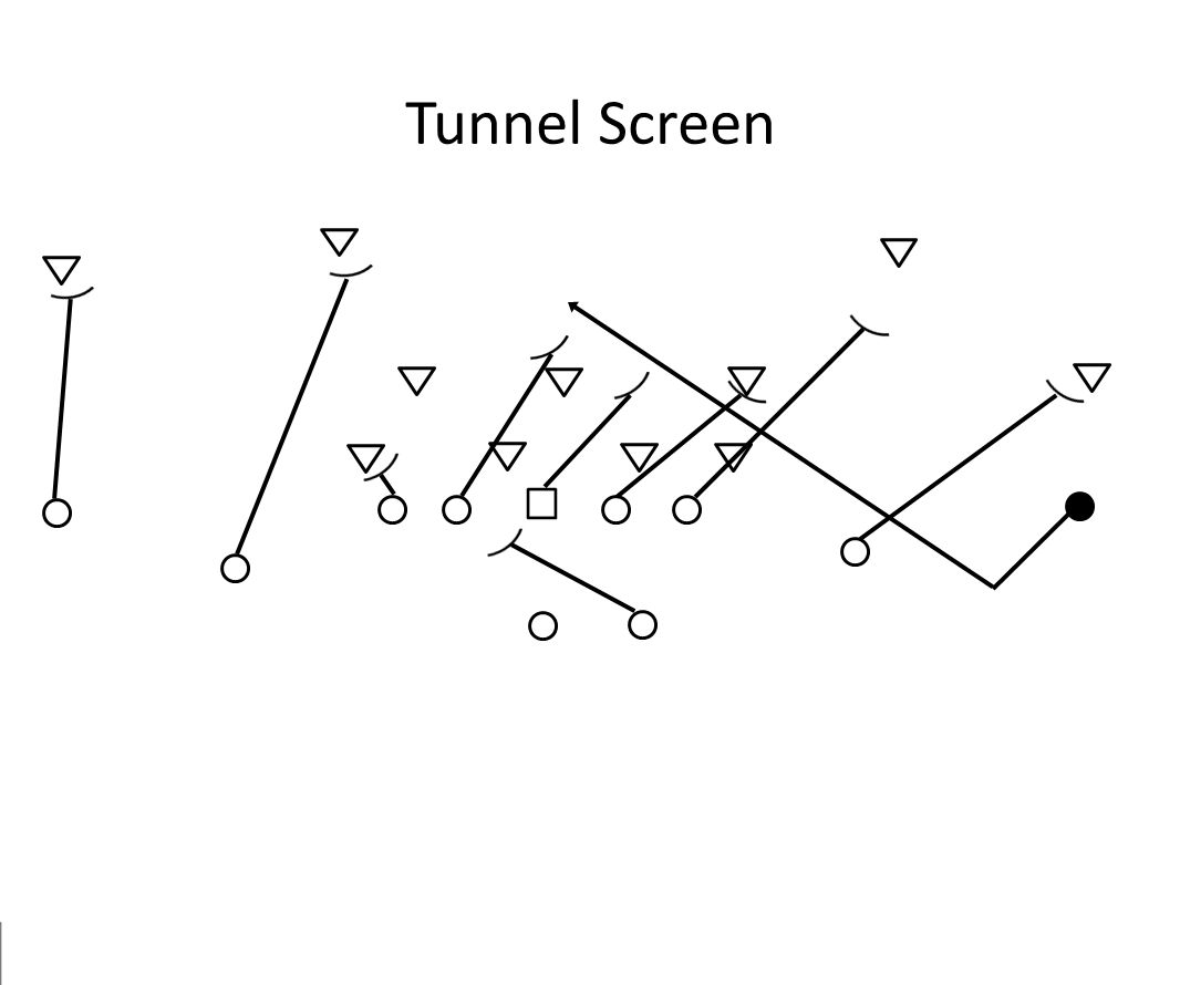 Tunnel Screen