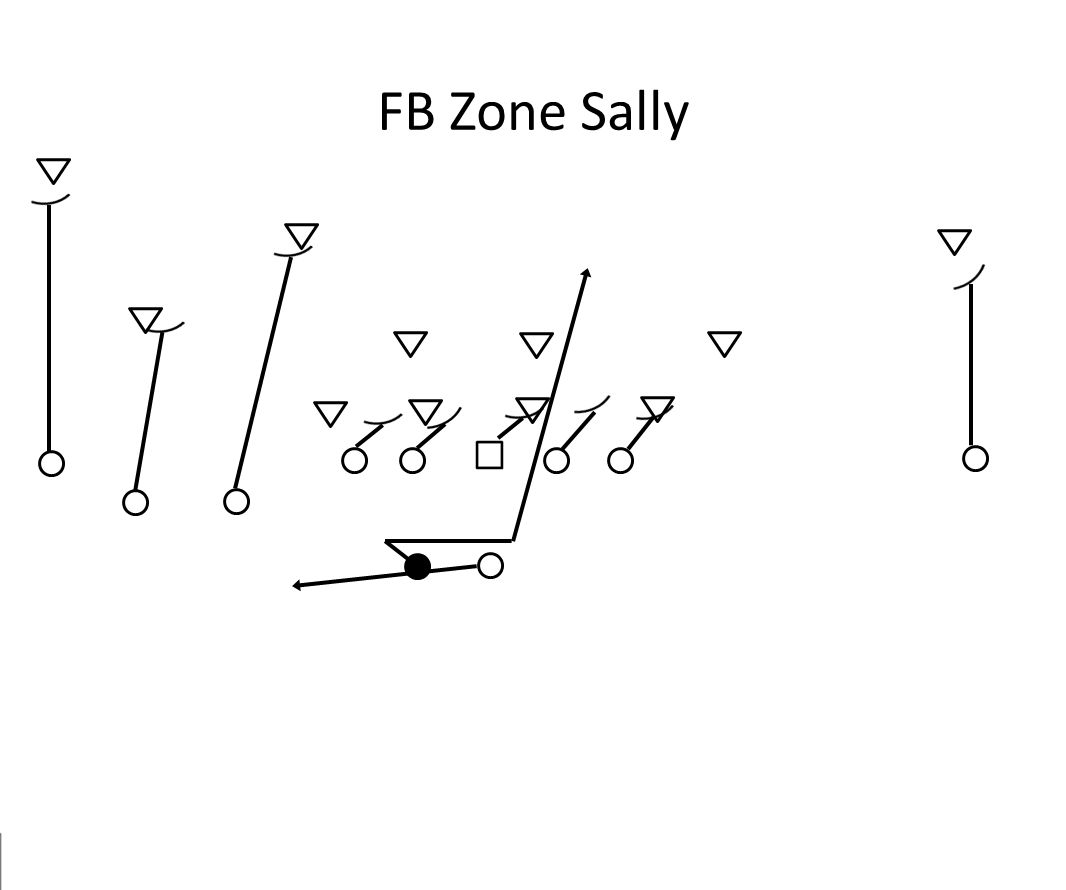 FB Zone Sally