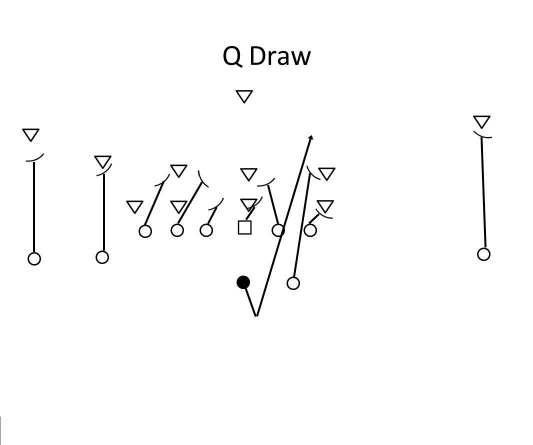 Q Draw