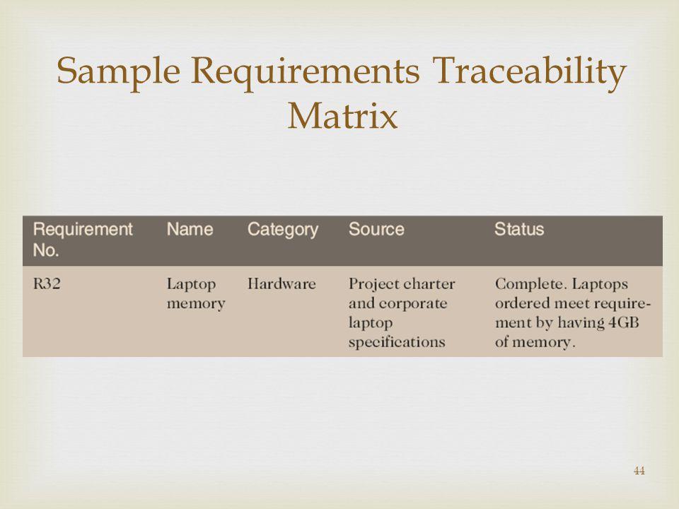 Sample Requirements Traceability Matrix