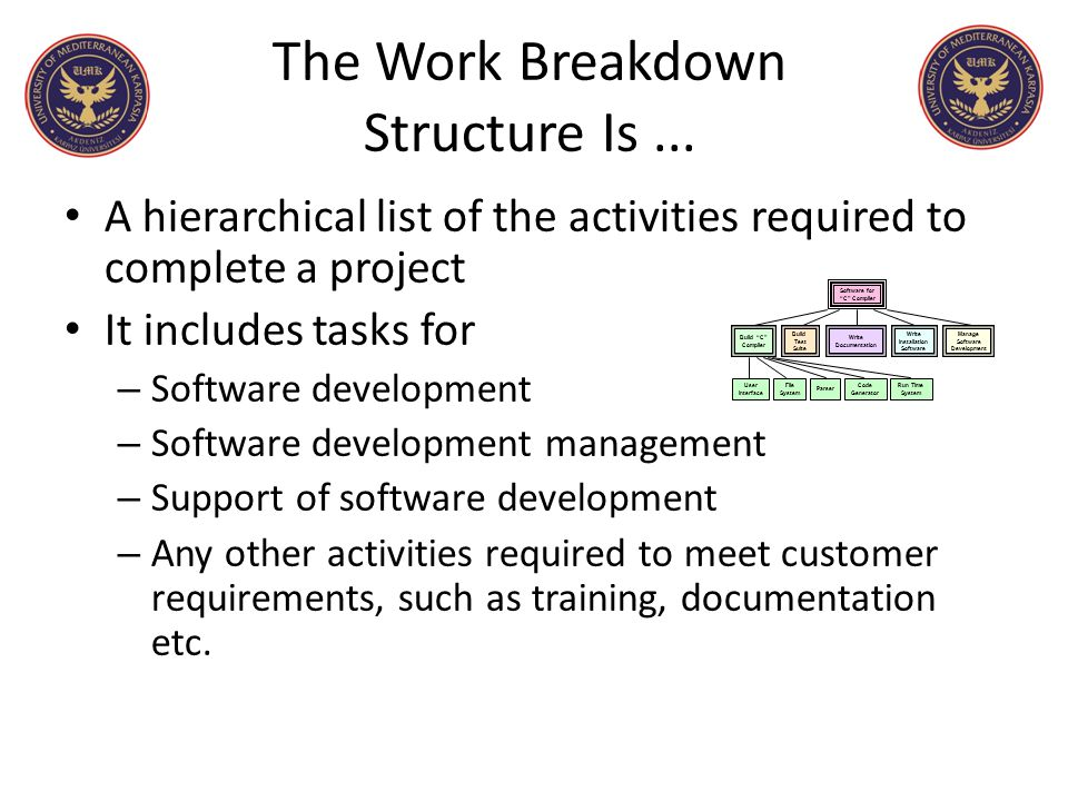 The Work Breakdown Structure Is ...