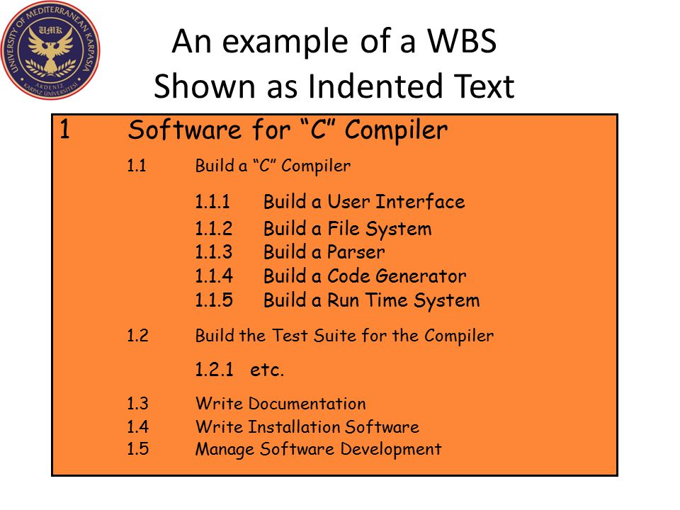 An example of a WBS Shown as Indented Text