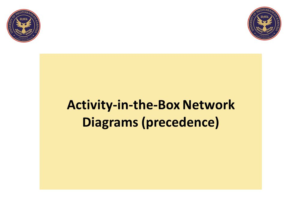 Activity-in-the-Box Network Diagrams (precedence)
