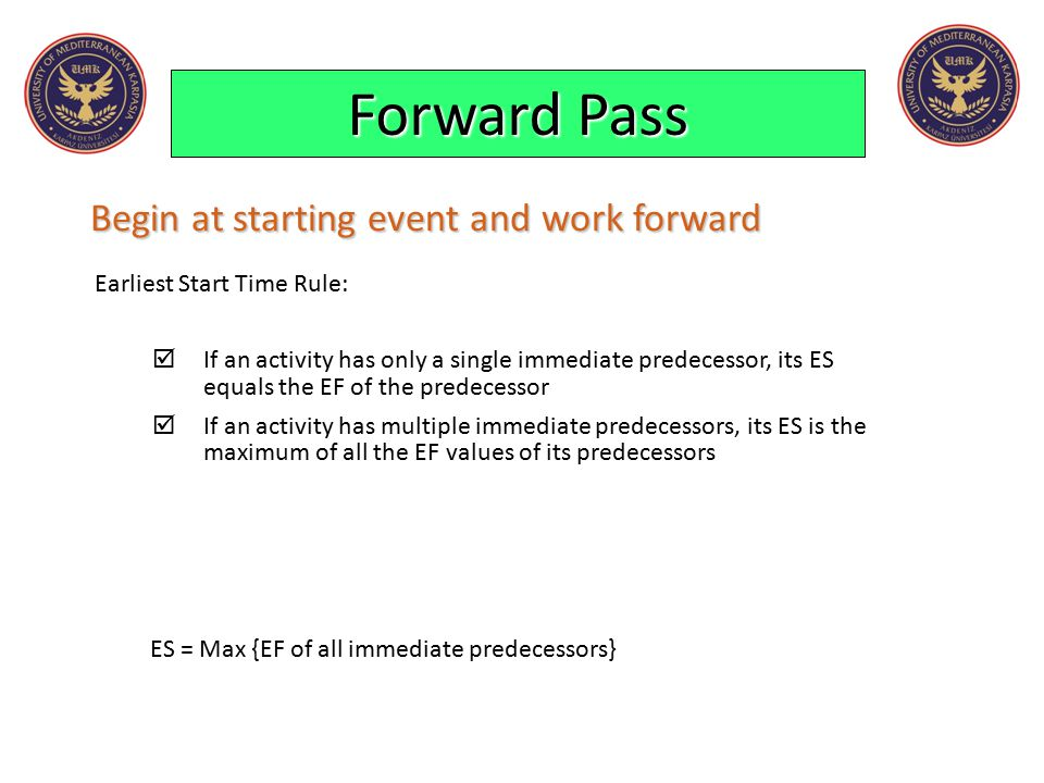 Forward Pass Begin at starting event and work forward