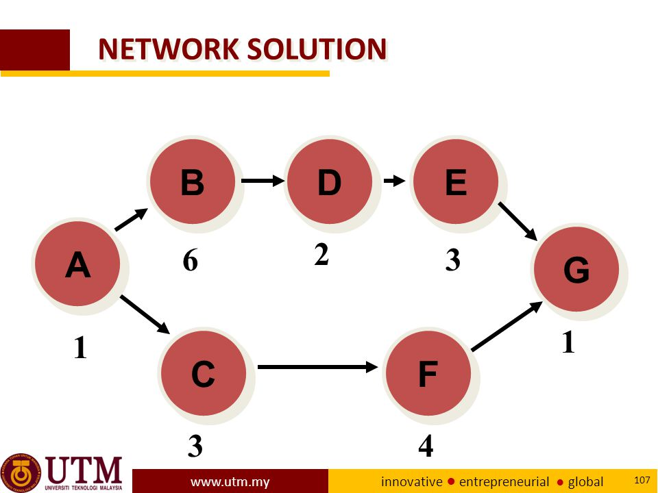 NETWORK SOLUTION B D E A G 2 6 3 1 1 C F 3 4