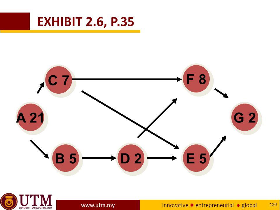 EXHIBIT 2.6, P.35 C 7 F 8 A 21 G 2 B 5 D 2 E 5