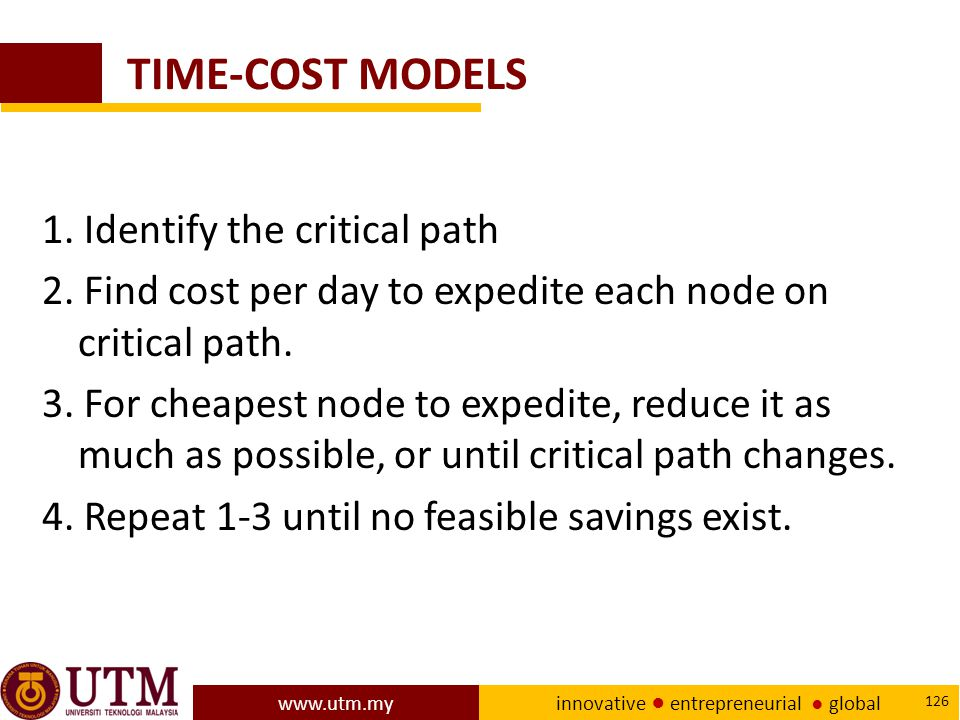 TIME-COST MODELS 1. Identify the critical path