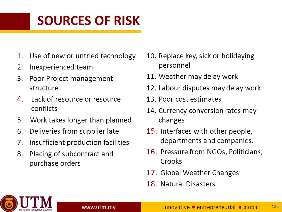 SOURCES OF RISK 1. Use of new or untried technology