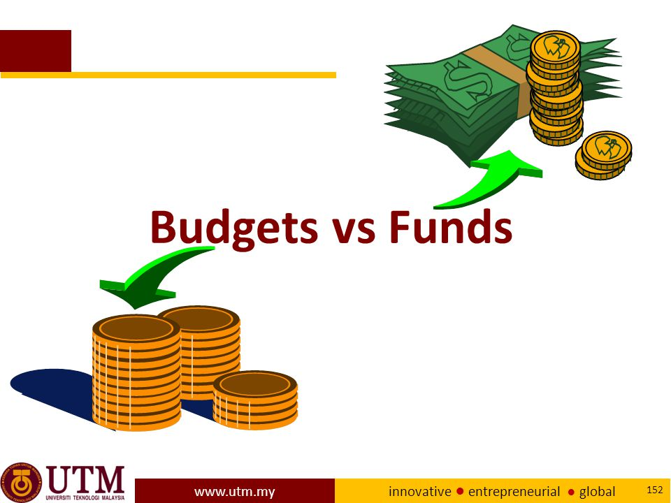 Budgets vs Funds