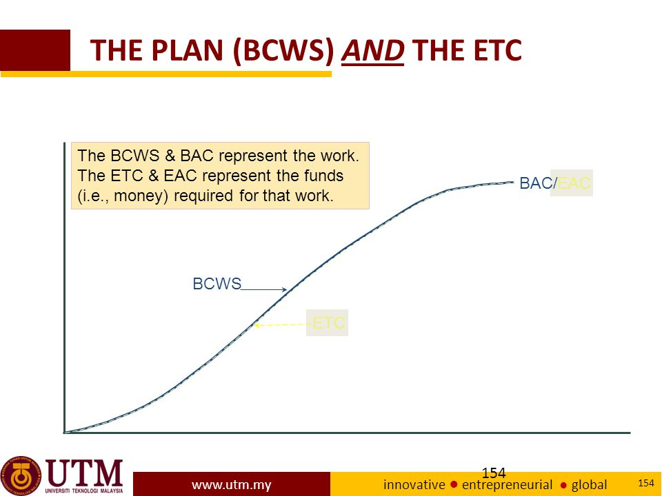 THE PLAN (BCWS) AND THE ETC