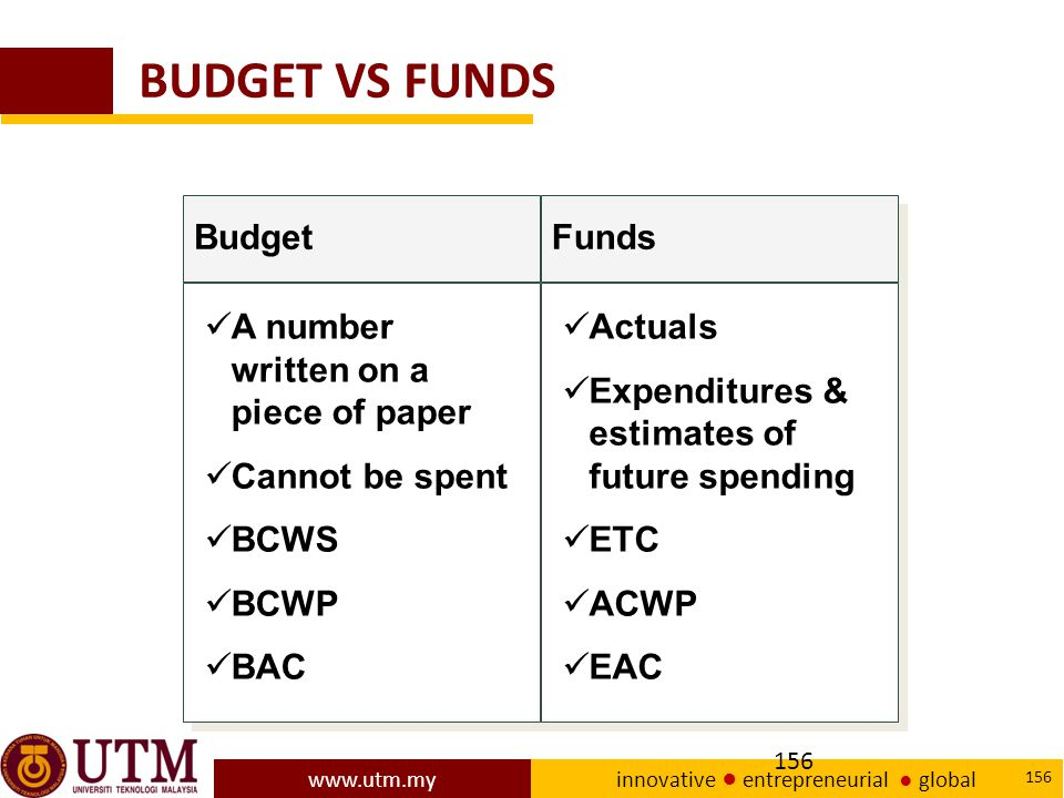 BUDGET VS FUNDS Budget Funds A number written on a piece of paper