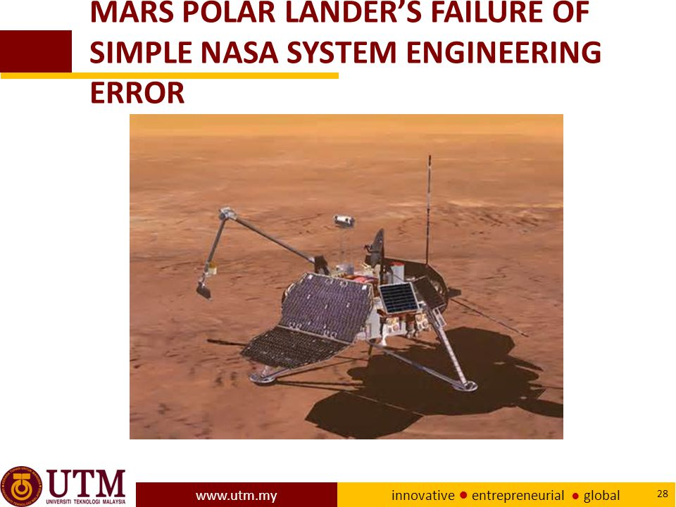 MARS POLAR LANDER'S FAILURE OF SIMPLE NASA SYSTEM ENGINEERING ERROR