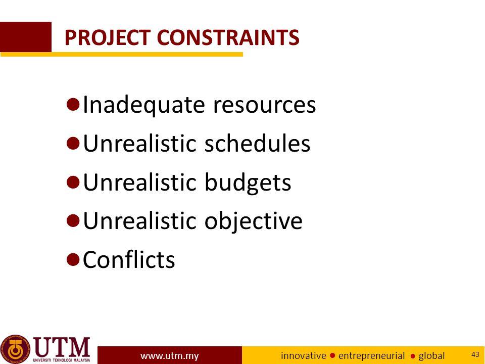 Unrealistic schedules Unrealistic budgets Unrealistic objective