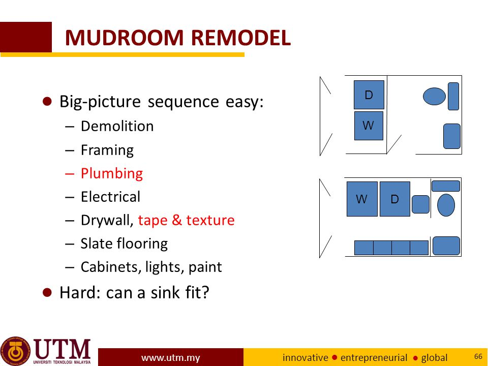 MUDROOM REMODEL Big-picture sequence easy: Hard: can a sink fit
