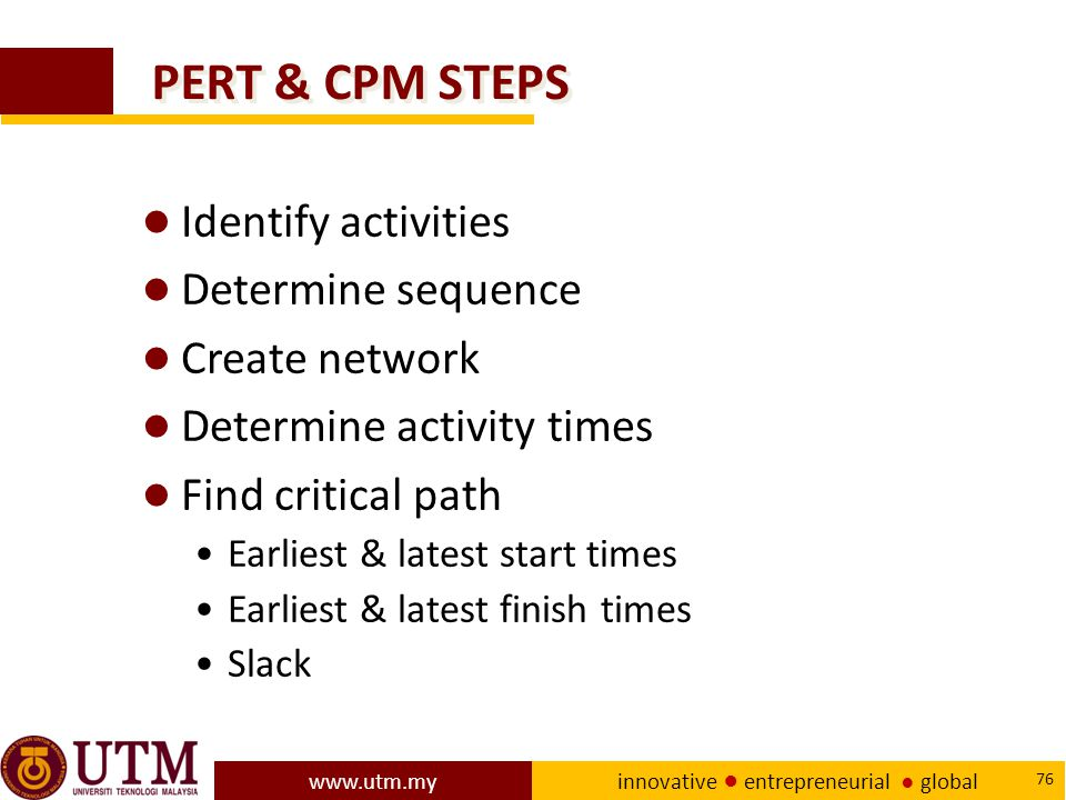 PERT & CPM STEPS Identify activities Determine sequence Create network