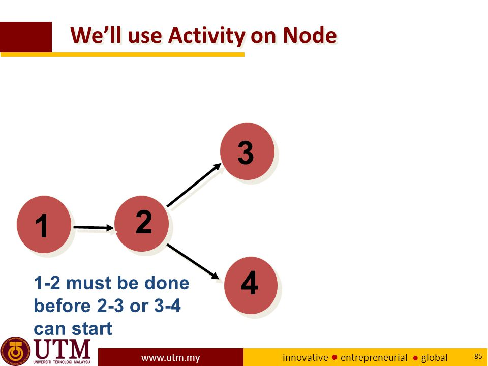 We'll use Activity on Node