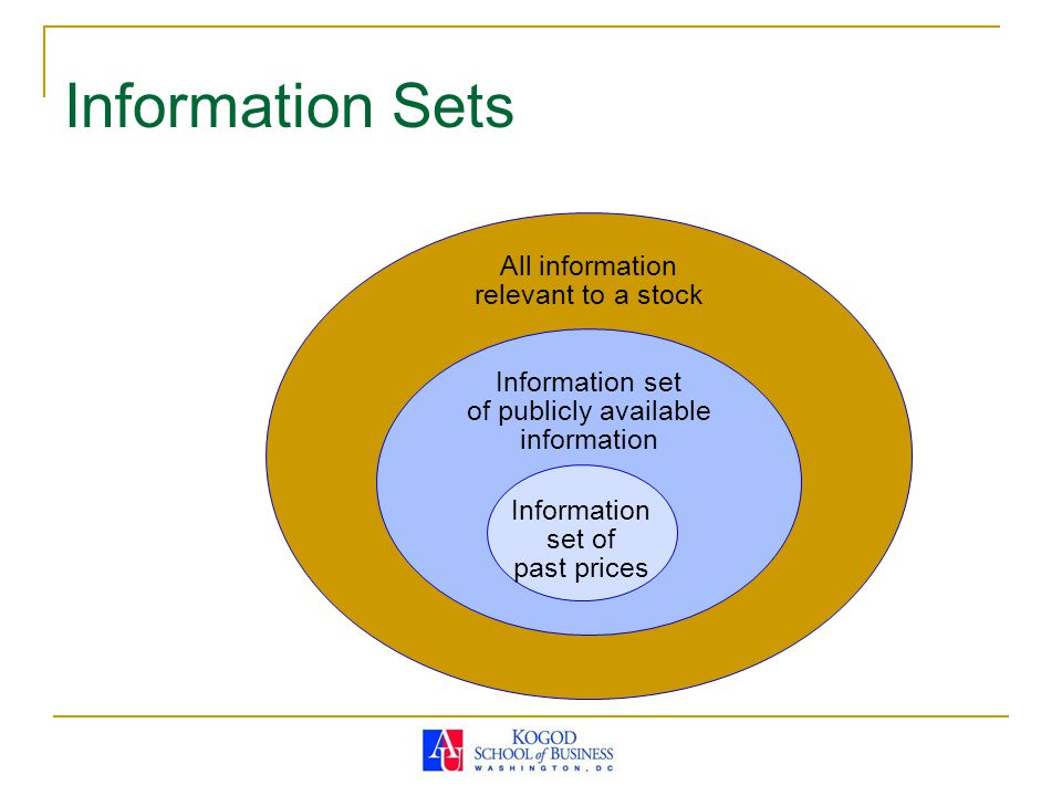Information Sets All information relevant to a stock