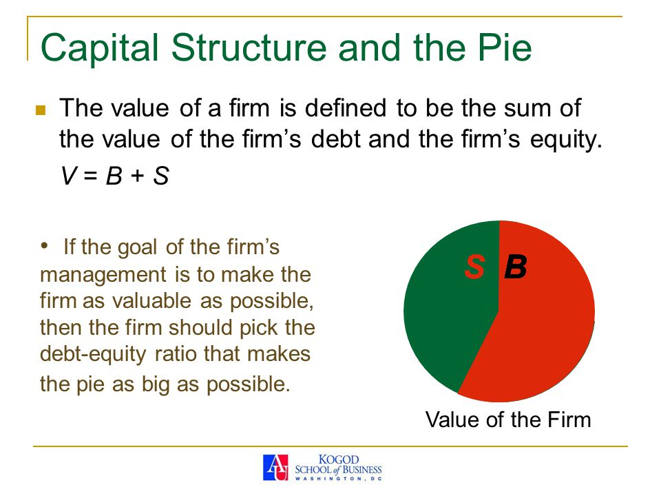 Capital Structure and the Pie