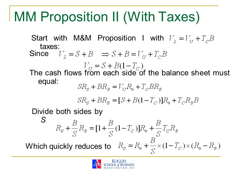 MM Proposition II (With Taxes)