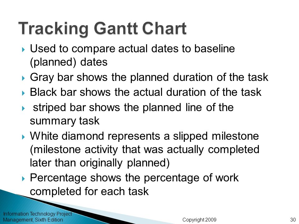 Tracking Gantt Chart Used to compare actual dates to baseline (planned) dates. Gray bar shows the planned duration of the task.
