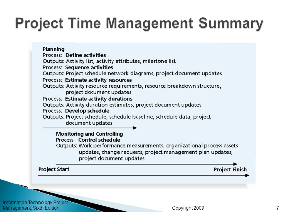 Project Time Management Summary