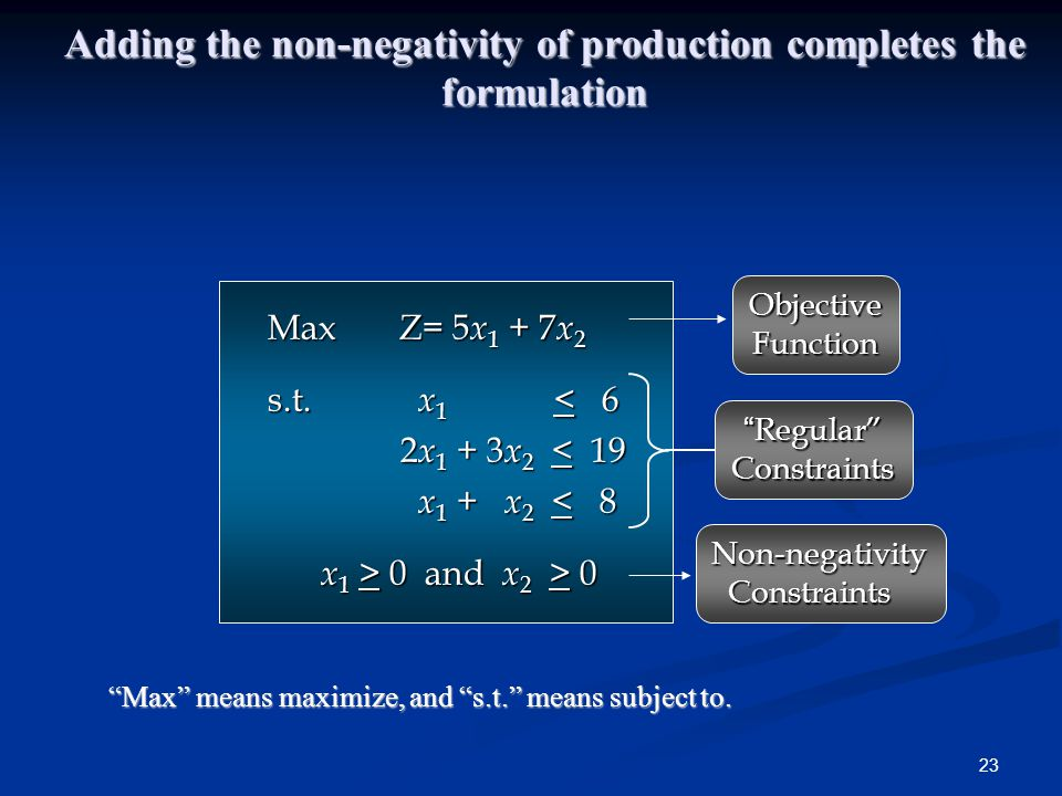 Adding the non-negativity of production completes the formulation