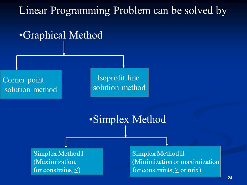 Linear Programming Problem can be solved by Graphical Method