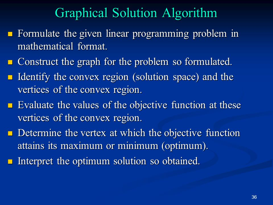 Graphical Solution Algorithm